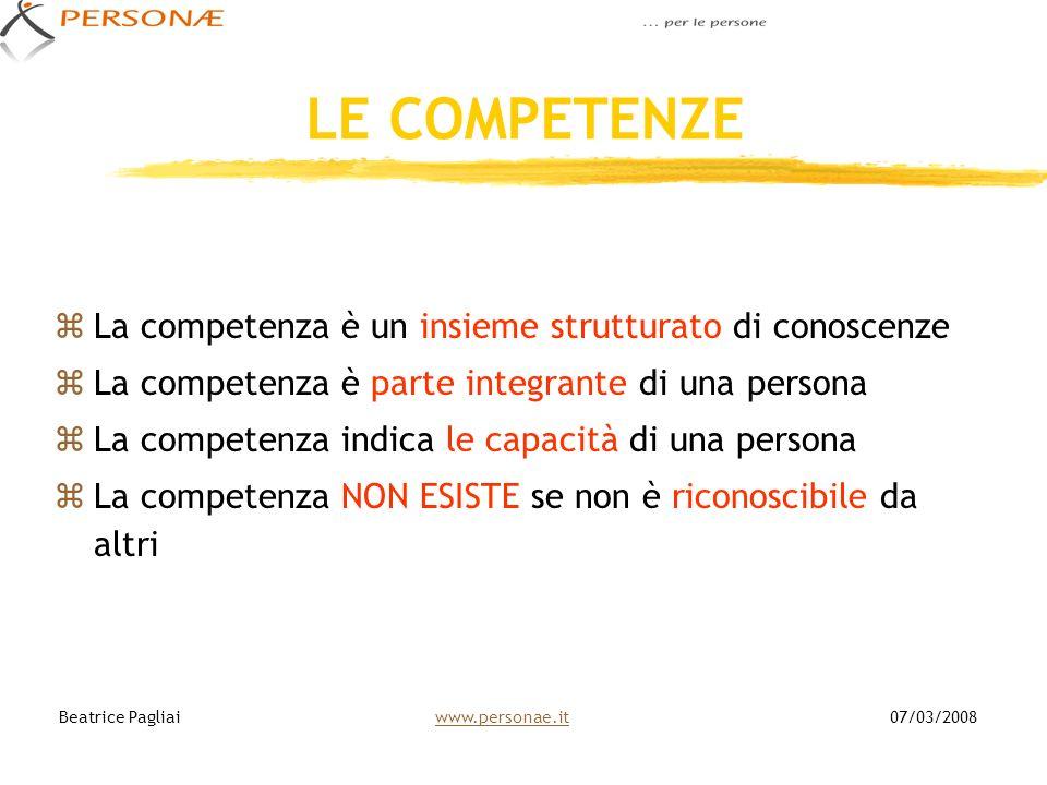 LE COMPETENZE zLa competenza è un insieme strutturato di conoscenze zLa competenza è parte integrante di una persona zLa competenza indica le capacità