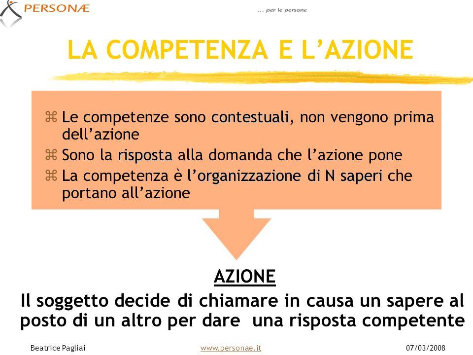 Gestione dei talenti Gestione della prestazione Piani di sviluppo Ricerca e selezione Sistema di valutazione Formazione COMPETENZE LE COMPETENZE AL CENTRO Beatrice Pagliai www.personae.it 07/03/2008www.personae.it