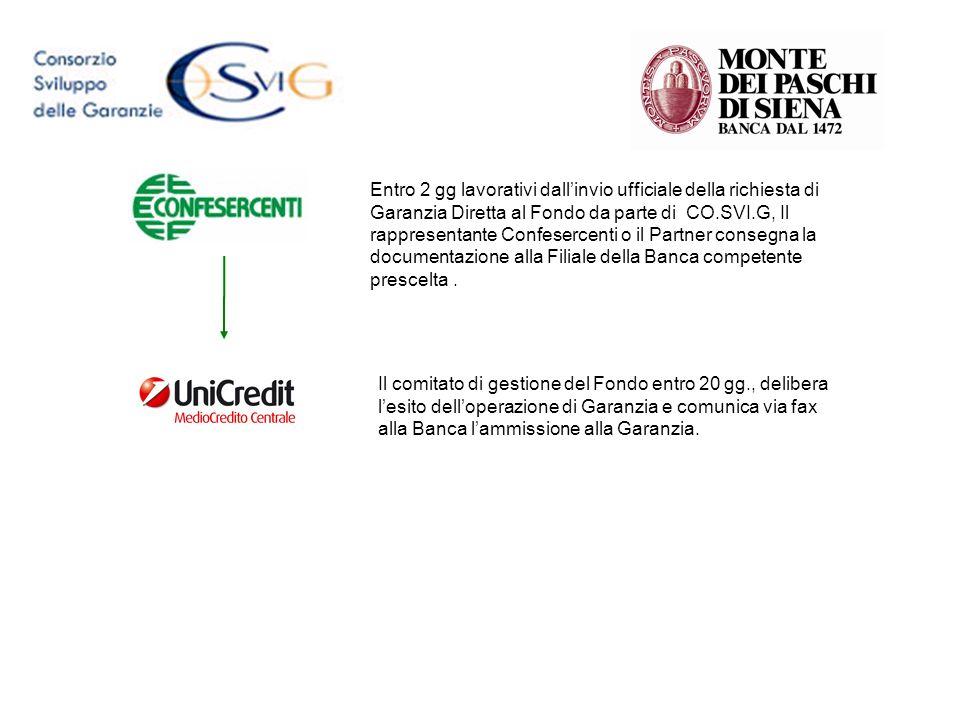Entro 2 gg lavorativi dallinvio ufficiale della richiesta di Garanzia Diretta al Fondo da parte di CO.SVI.G, Il rappresentante Confesercenti o il Part