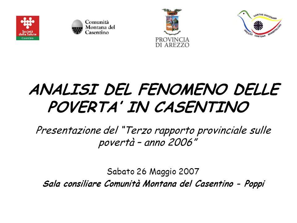 ANALISI DEL FENOMENO DELLE POVERTA IN CASENTINO Presentazione del Terzo rapporto provinciale sulle povertà – anno 2006 Sabato 26 Maggio 2007 Sala cons