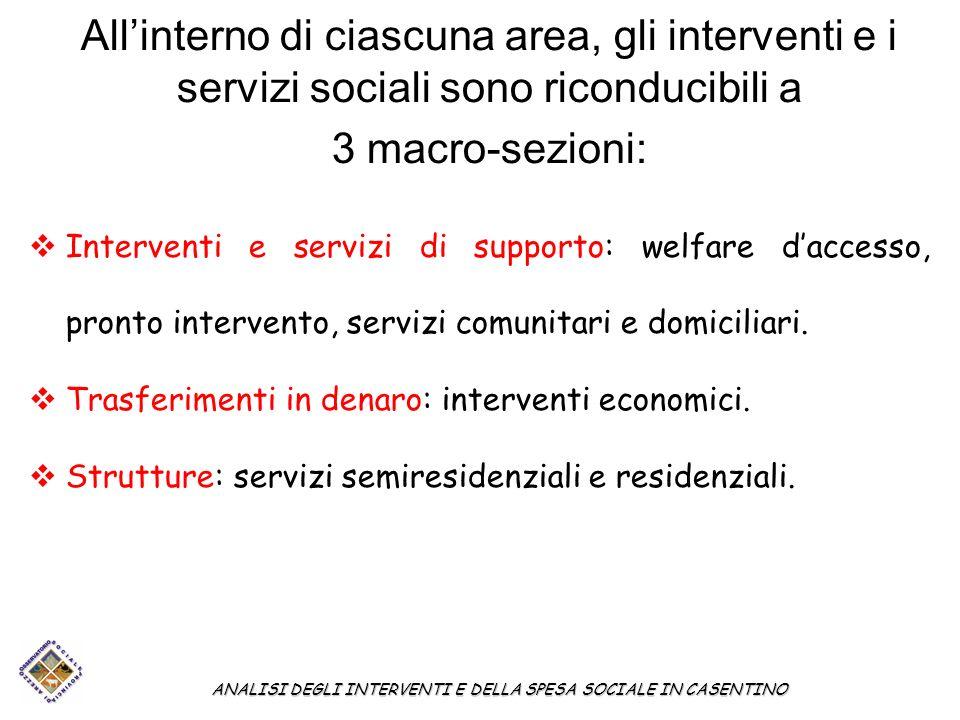Allinterno di ciascuna area, gli interventi e i servizi sociali sono riconducibili a 3 macro-sezioni: ANALISI DEGLI INTERVENTI E DELLA SPESA SOCIALE I