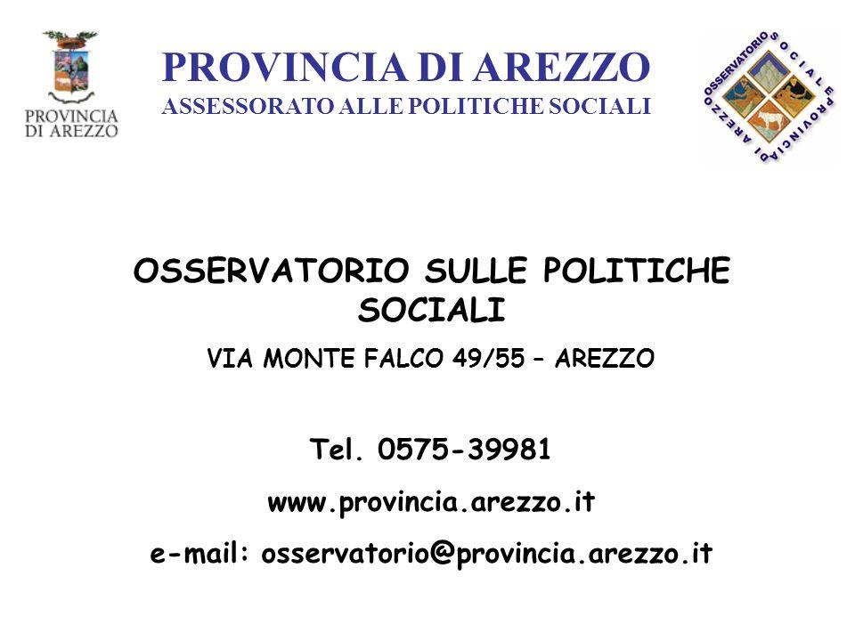 PROVINCIA DI AREZZO ASSESSORATO ALLE POLITICHE SOCIALI OSSERVATORIO SULLE POLITICHE SOCIALI VIA MONTE FALCO 49/55 – AREZZO Tel. 0575-39981 www.provinc