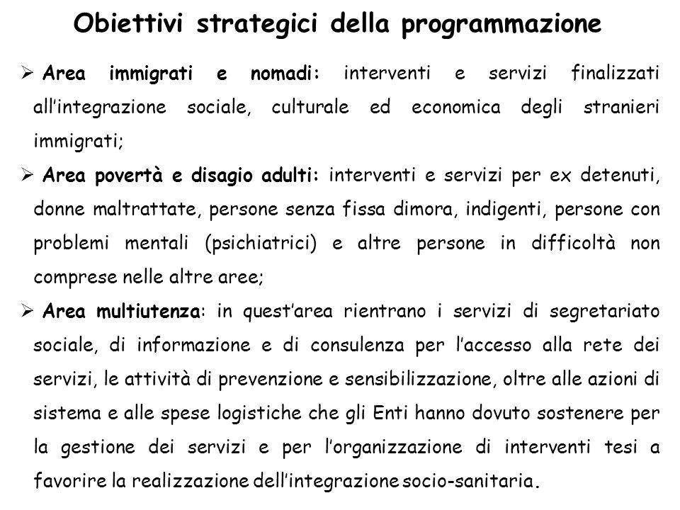 Obiettivi strategici della programmazione Area immigrati e nomadi: interventi e servizi finalizzati allintegrazione sociale, culturale ed economica de