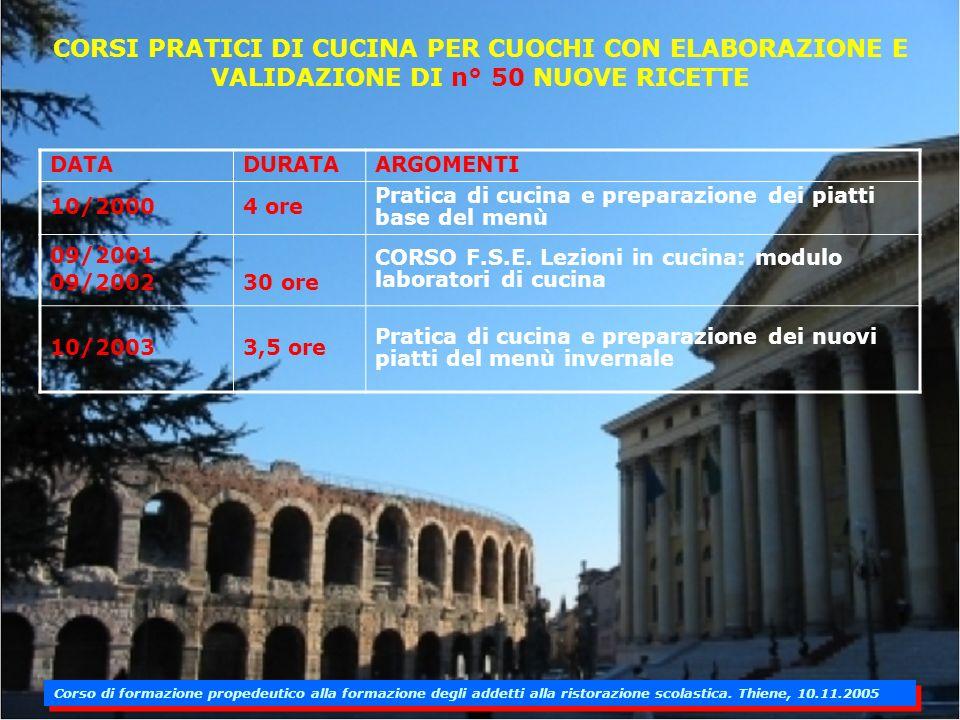 CORSI DI FORMAZIONE PER IL PERSONALE DATADURATAARGOMENTI 05/19993 ore D.Lgs 155/97; il sistema HACCP 09/19994 ore Detersione e disinfezione. Corrette