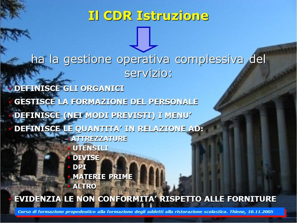 Il CDR Istruzione ha la gestione operativa complessiva del servizio: DEFINISCE GLI ORGANICI DEFINISCE GLI ORGANICI GESTISCE LA FORMAZIONE DEL PERSONALE GESTISCE LA FORMAZIONE DEL PERSONALE DEFINISCE (NEI MODI PREVISTI) I MENU DEFINISCE (NEI MODI PREVISTI) I MENU DEFINISCE LE QUANTITA IN RELAZIONE AD: DEFINISCE LE QUANTITA IN RELAZIONE AD: ATTREZZATURE ATTREZZATURE UTENSILI UTENSILI DIVISE DIVISE DPI DPI MATERIE PRIME MATERIE PRIME ALTRO ALTRO EVIDENZIA LE NON CONFORMITA RISPETTO ALLE FORNITURE EVIDENZIA LE NON CONFORMITA RISPETTO ALLE FORNITURE