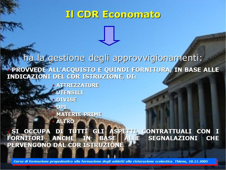 Il CDR Economato ha la gestione degli approvvigionamenti: PROVVEDE ALLACQUISTO E QUINDI FORNITURA, IN BASE ALLE INDICAZIONI DEL CDR ISTRUZIONE, DI: PROVVEDE ALLACQUISTO E QUINDI FORNITURA, IN BASE ALLE INDICAZIONI DEL CDR ISTRUZIONE, DI: ATTREZZATURE ATTREZZATURE UTENSILI UTENSILI DIVISE DIVISE DPI DPI MATERIE PRIME MATERIE PRIME ALTRO ALTRO SI OCCUPA DI TUTTI GLI ASPETTI CONTRATTUALI CON I FORNITORI ANCHE IN BASE ALLE SEGNALAZIONI CHE PERVENGONO DAL CDR ISTRUZIONE SI OCCUPA DI TUTTI GLI ASPETTI CONTRATTUALI CON I FORNITORI ANCHE IN BASE ALLE SEGNALAZIONI CHE PERVENGONO DAL CDR ISTRUZIONE