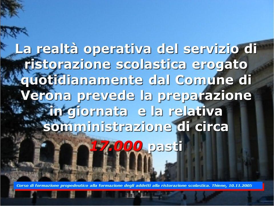 La realtà operativa del servizio di ristorazione scolastica erogato quotidianamente dal Comune di Verona prevede la preparazione in giornata e la relativa somministrazione di circa 17.000 pasti