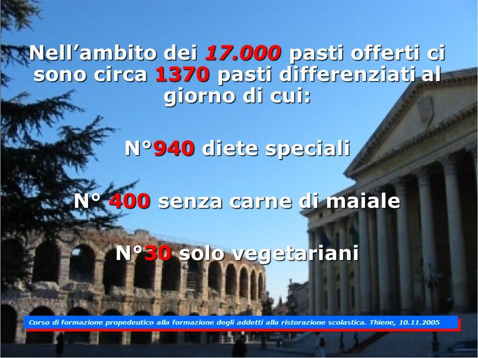 La realtà operativa del servizio di ristorazione scolastica erogato quotidianamente dal Comune di Verona prevede la preparazione in giornata e la rela