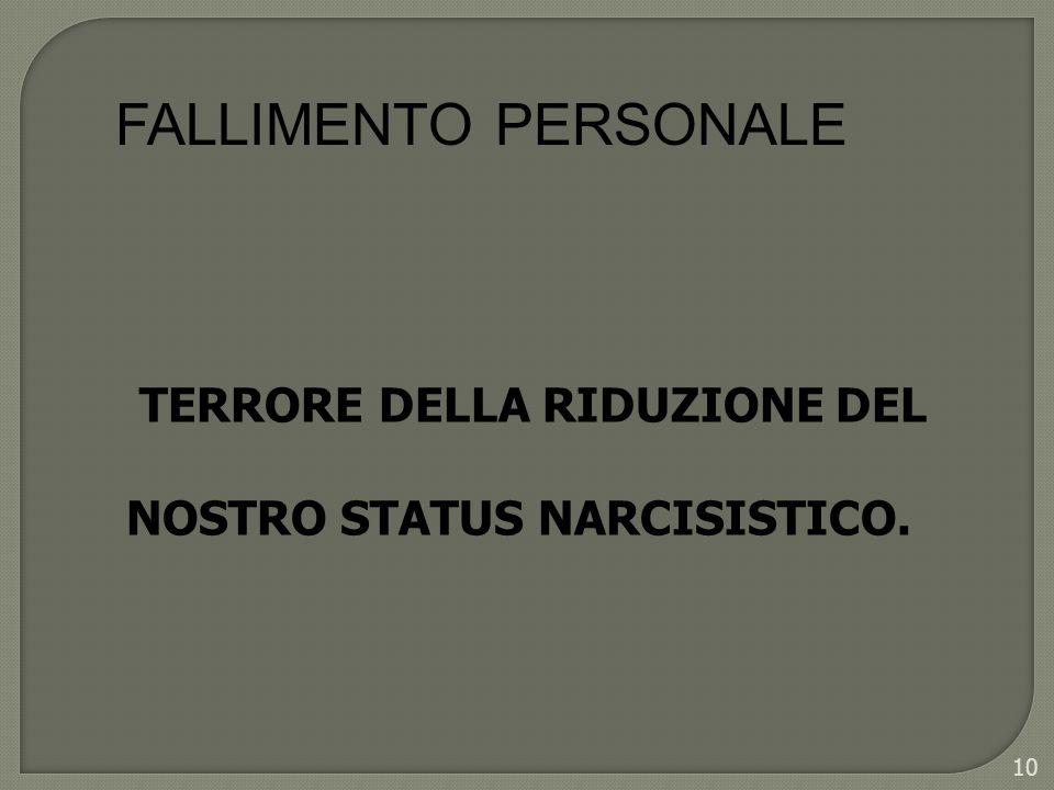 10 FALLIMENTO PERSONALE TERRORE DELLA RIDUZIONE DEL NOSTRO STATUS NARCISISTICO.