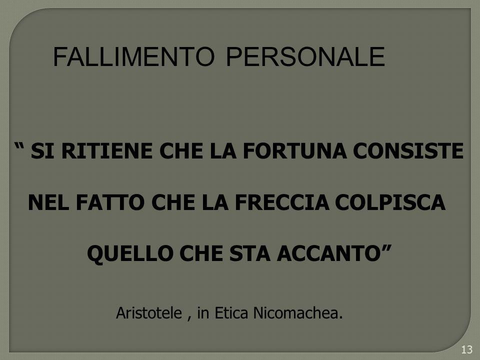 13 SI RITIENE CHE LA FORTUNA CONSISTE NEL FATTO CHE LA FRECCIA COLPISCA QUELLO CHE STA ACCANTO Aristotele, in Etica Nicomachea. FALLIMENTO PERSONALE