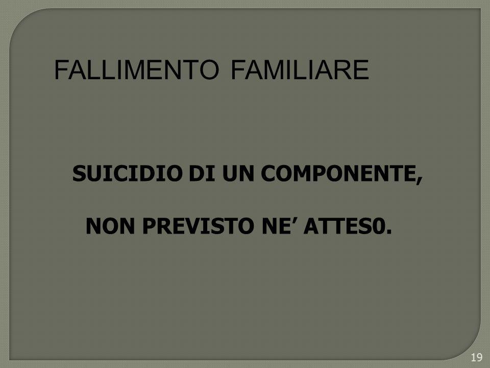 19 FALLIMENTO FAMILIARE SUICIDIO DI UN COMPONENTE, NON PREVISTO NE ATTES0.
