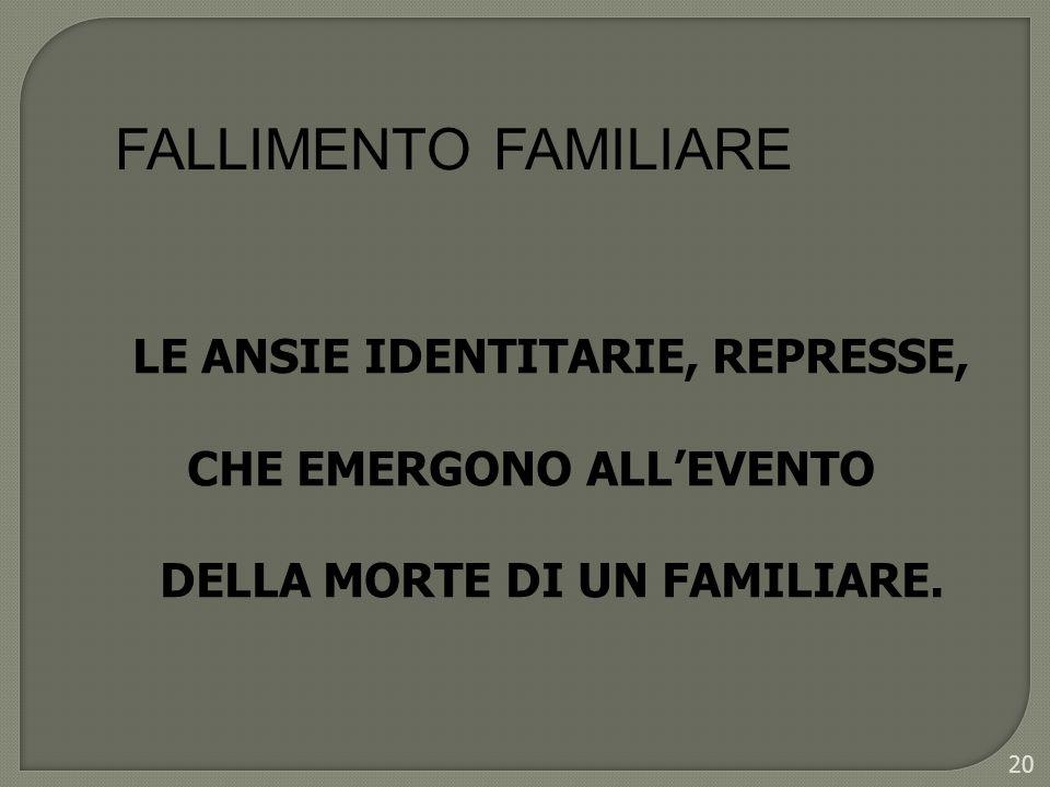 20 FALLIMENTO FAMILIARE LE ANSIE IDENTITARIE, REPRESSE, CHE EMERGONO ALLEVENTO DELLA MORTE DI UN FAMILIARE.