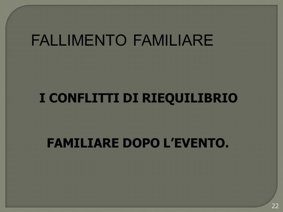 22 FALLIMENTO FAMILIARE I CONFLITTI DI RIEQUILIBRIO FAMILIARE DOPO LEVENTO.
