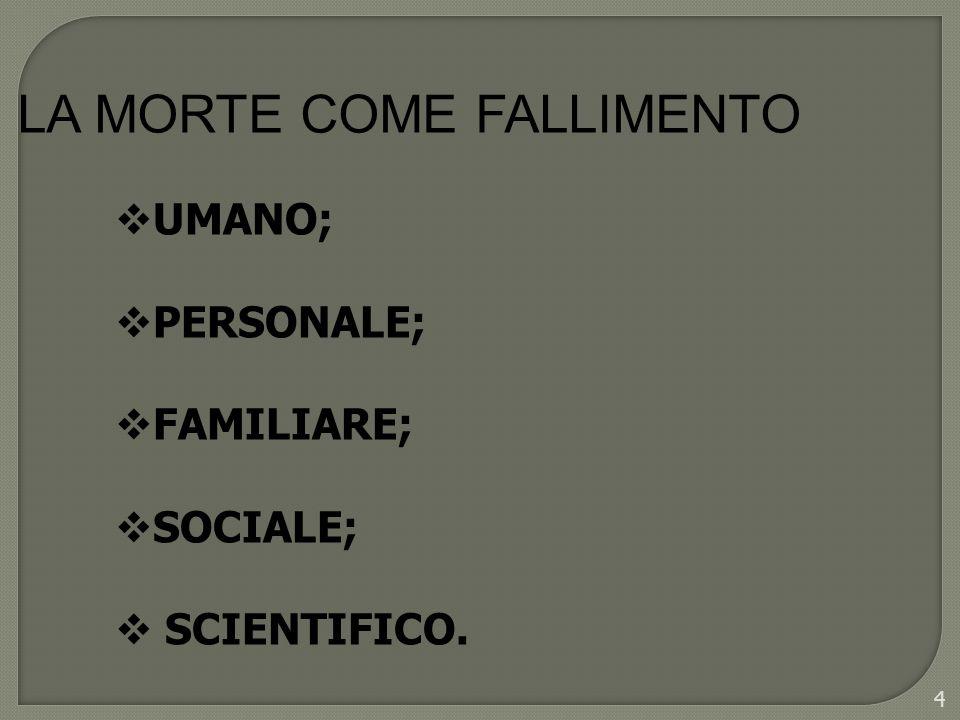 LA MORTE COME FALLIMENTO UMANO; PERSONALE; FAMILIARE; SOCIALE; SCIENTIFICO. 4