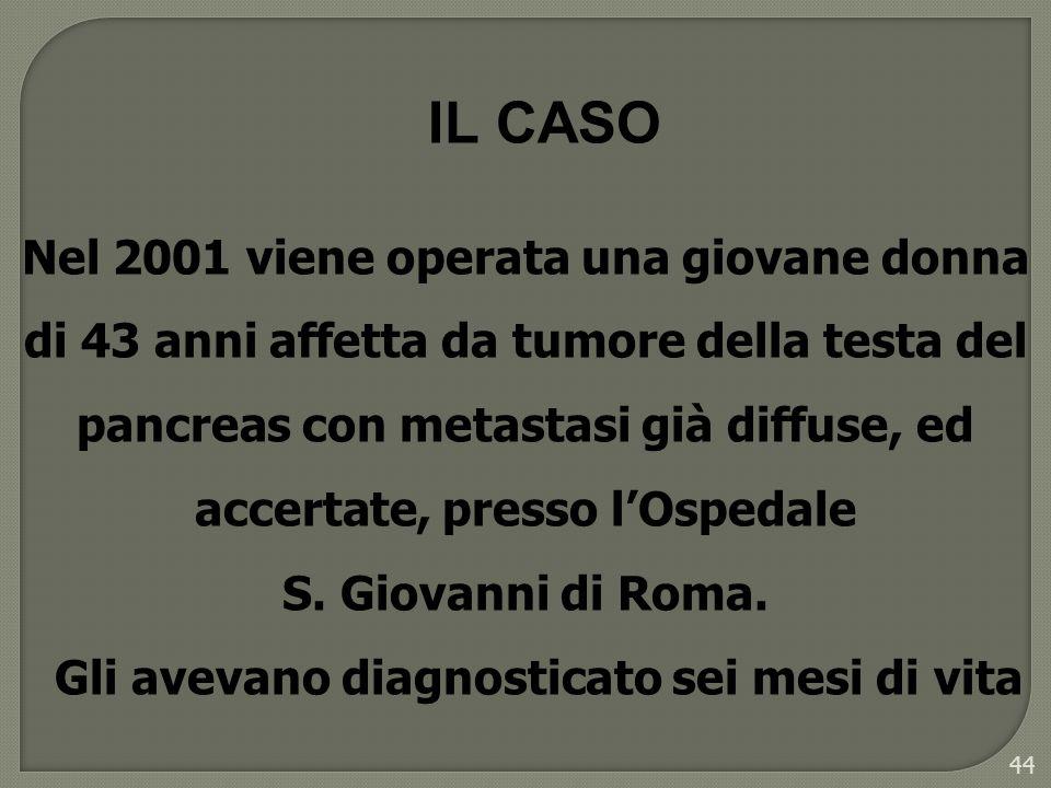44 IL CASO Nel 2001 viene operata una giovane donna di 43 anni affetta da tumore della testa del pancreas con metastasi già diffuse, ed accertate, pre
