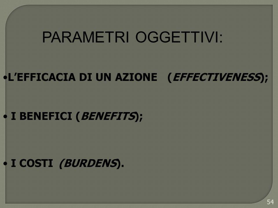 54 LEFFICACIA DI UN AZIONE (EFFECTIVENESS); I BENEFICI (BENEFITS); I COSTI (BURDENS). PARAMETRI OGGETTIVI: