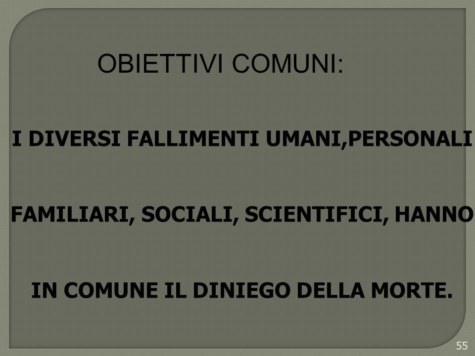 55 OBIETTIVI COMUNI: I DIVERSI FALLIMENTI UMANI,PERSONALI FAMILIARI, SOCIALI, SCIENTIFICI, HANNO IN COMUNE IL DINIEGO DELLA MORTE.