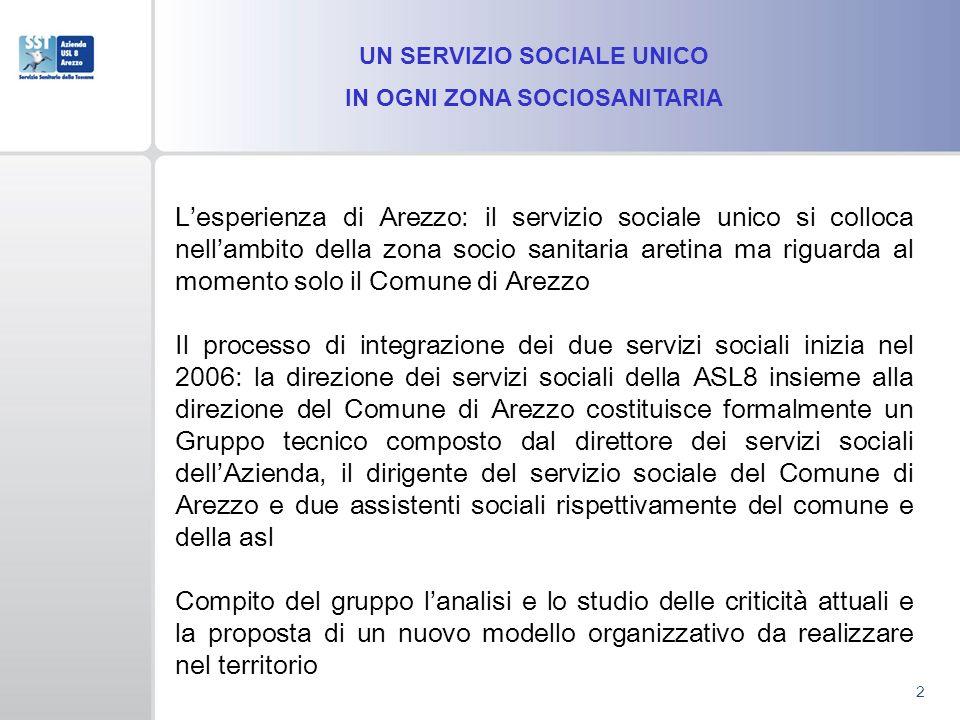 UN SERVIZIO SOCIALE UNICO IN OGNI ZONA SOCIOSANITARIA S 2 Lesperienza di Arezzo: il servizio sociale unico si colloca nellambito della zona socio sani
