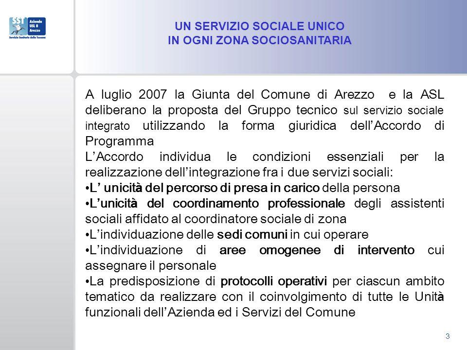 UN SERVIZIO SOCIALE UNICO IN OGNI ZONA SOCIOSANITARIA 3 A luglio 2007 la Giunta del Comune di Arezzo e la ASL deliberano la proposta del Gruppo tecnic