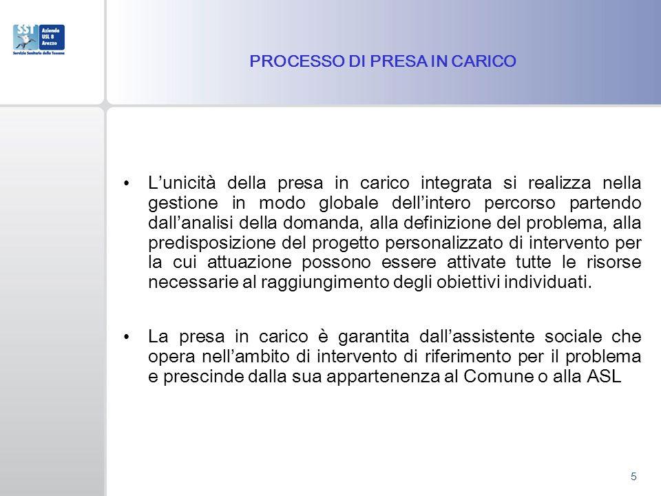 PROCESSO DI PRESA IN CARICO Lunicità della presa in carico integrata si realizza nella gestione in modo globale dellintero percorso partendo dallanali