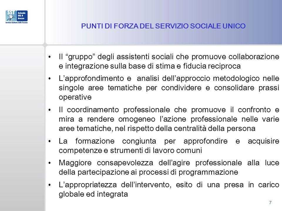 PUNTI DI FORZA DEL SERVIZIO SOCIALE UNICO Il gruppo degli assistenti sociali che promuove collaborazione e integrazione sulla base di stima e fiducia
