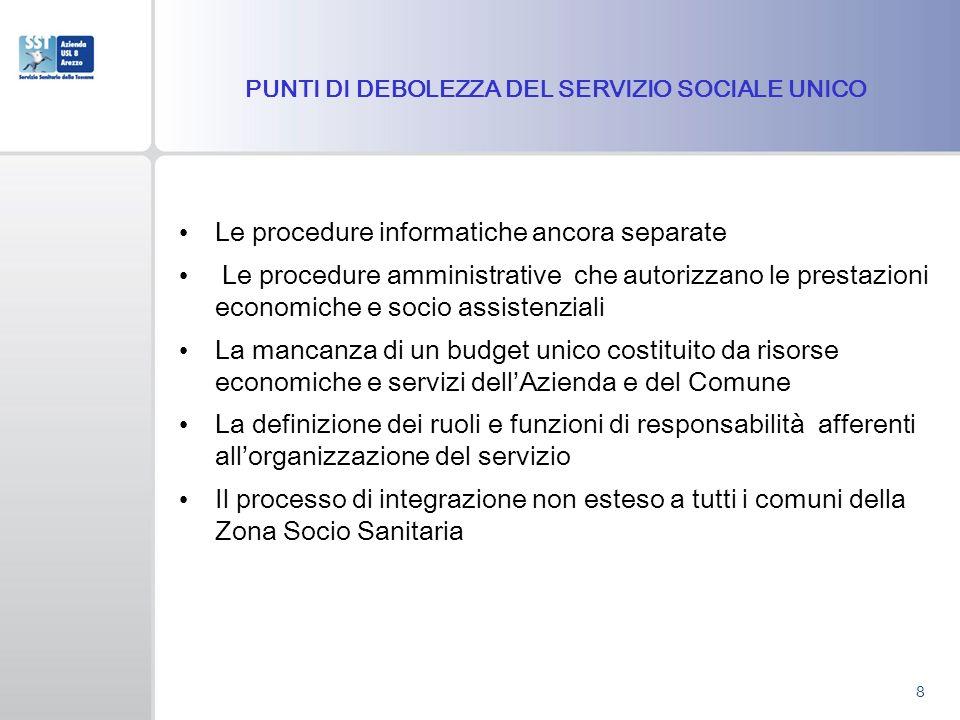 PUNTI DI DEBOLEZZA DEL SERVIZIO SOCIALE UNICO Le procedure informatiche ancora separate Le procedure amministrative che autorizzano le prestazioni eco