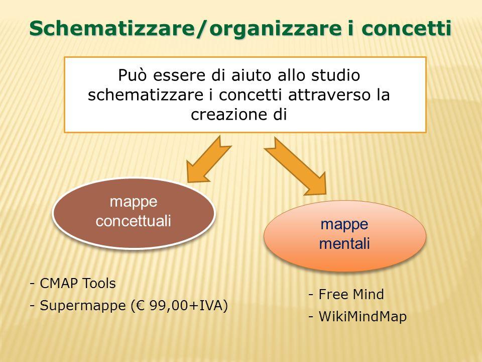 Schematizzare/organizzare i concetti Può essere di aiuto allo studio schematizzare i concetti attraverso la creazione di mappe concettuali mappe menta