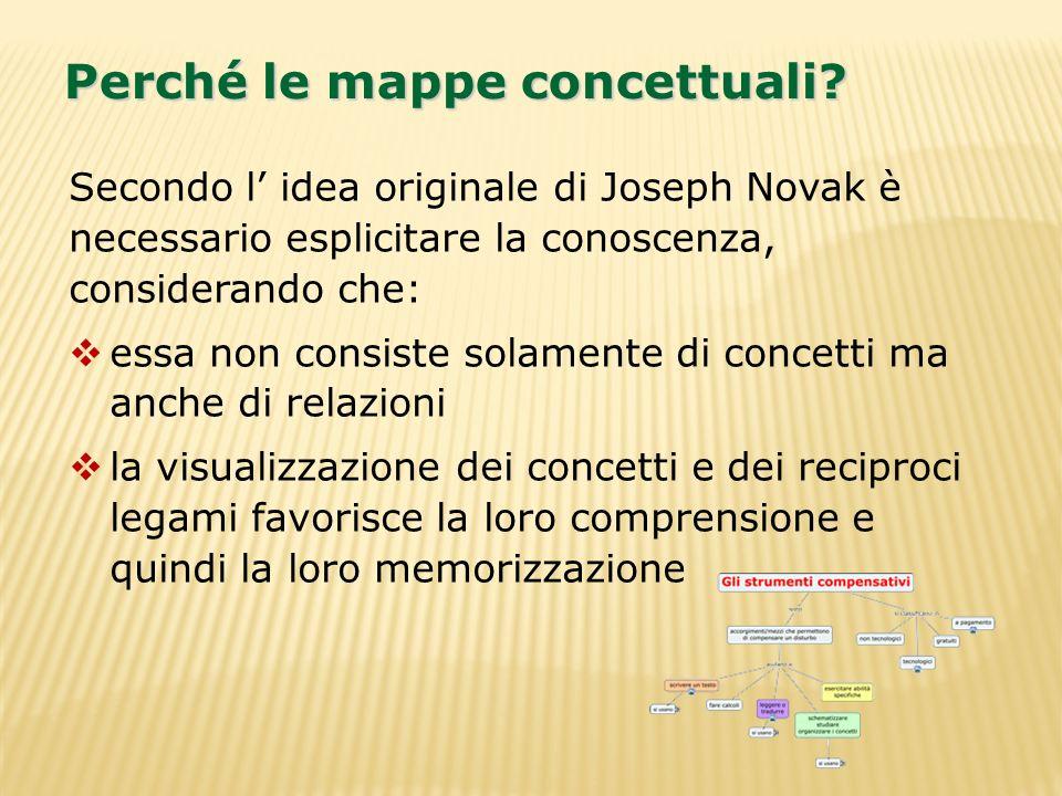 Perché le mappe concettuali? Secondo l idea originale di Joseph Novak è necessario esplicitare la conoscenza, considerando che: essa non consiste sola