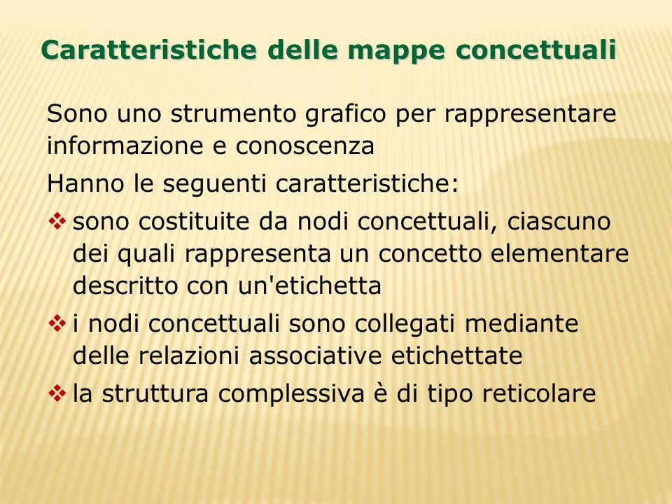 Caratteristiche delle mappe concettuali Sono uno strumento grafico per rappresentare informazione e conoscenza Hanno le seguenti caratteristiche: sono