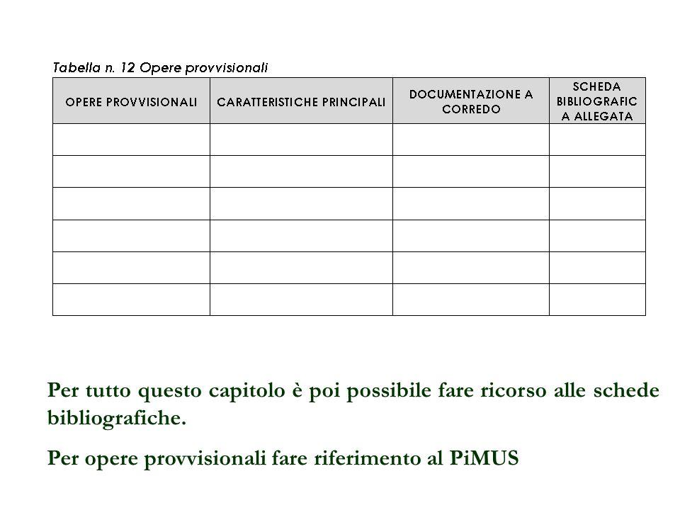 l esito del rapporto di valutazione del rumore Contenuti minimi di un P.O.S.