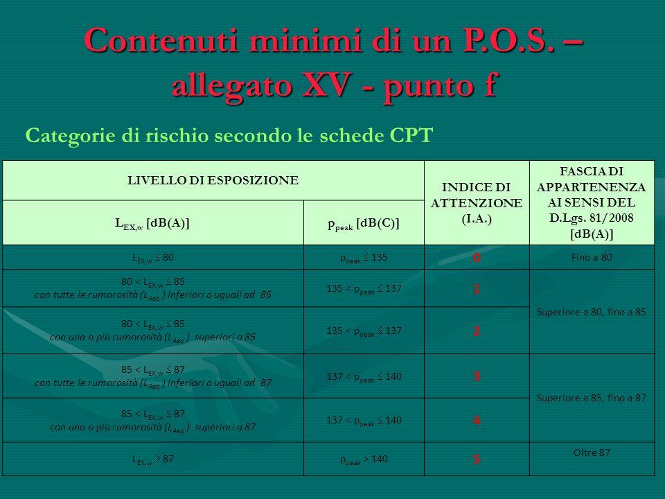 le procedure complementari e di dettaglio, richieste dal PSC quando previsto Contenuti minimi di un P.O.S.