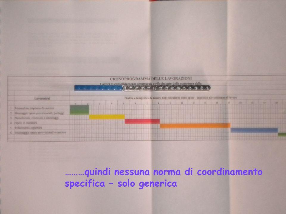 ………quindi nessuna norma di coordinamento specifica – solo generica