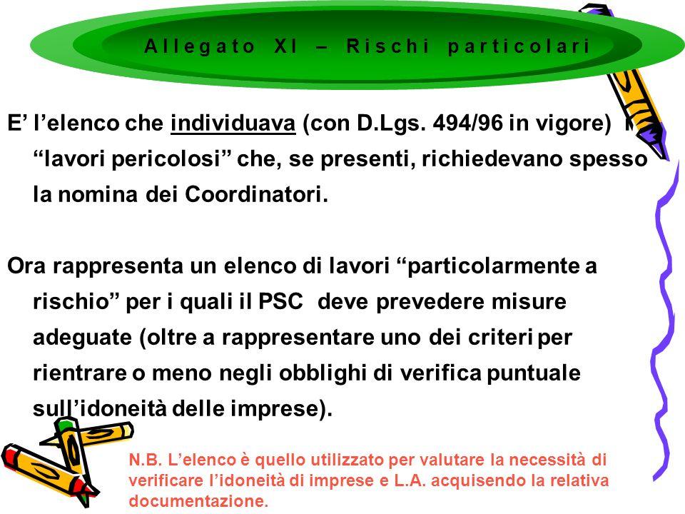 le modalità organizzative della cooperazione e del coordinamento, nonché della reciproca informazione, fra i datori di lavoro e tra questi ed i lavoratori autonomi; Contenuti minimi dei PSC – allegato XV 5