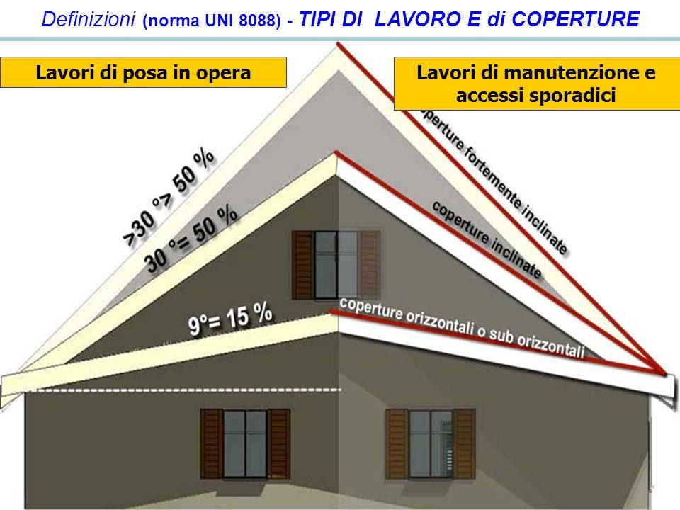 2 Definizioni (norma UNI 8088) - TIPI DI LAVORO E di COPERTURE Lavori di posa in operaLavori di manutenzione e accessi sporadici