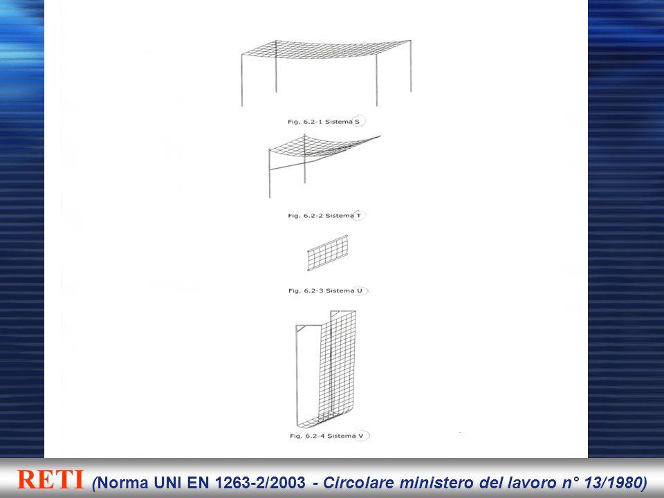 25 RETI (Norma UNI EN 1263-2/2003 - Circolare ministero del lavoro n° 13/1980)