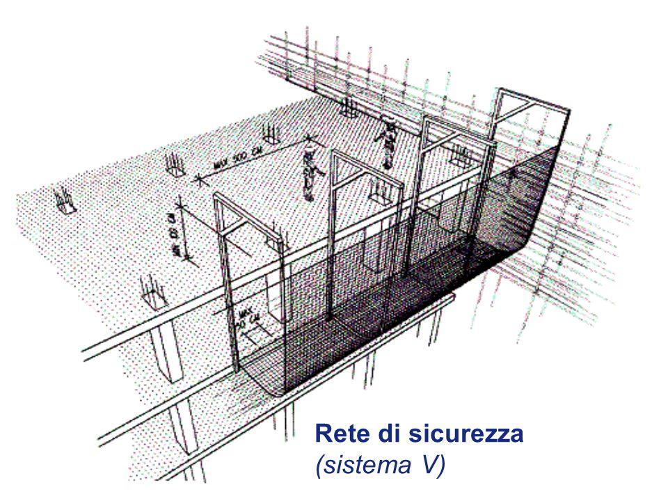 Rete di sicurezza (sistema V)