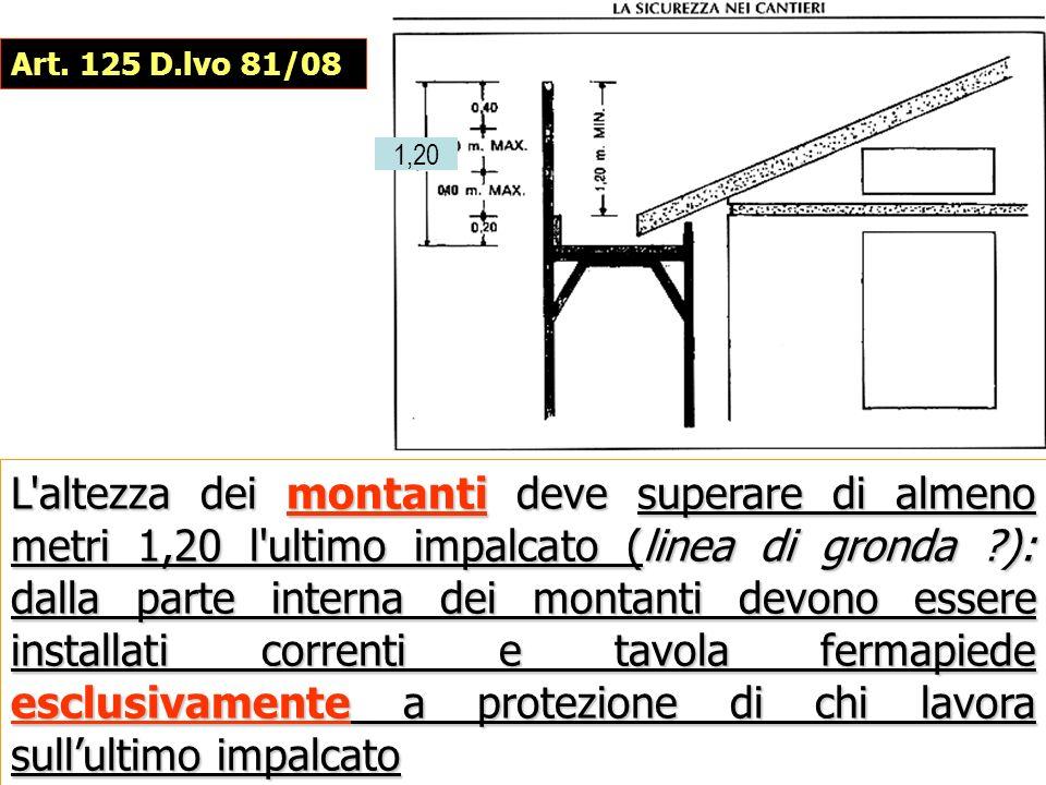 L'altezza dei montanti deve superare di almeno metri 1,20 l'ultimo impalcato (linea di gronda ?): dalla parte interna dei montanti devono essere insta