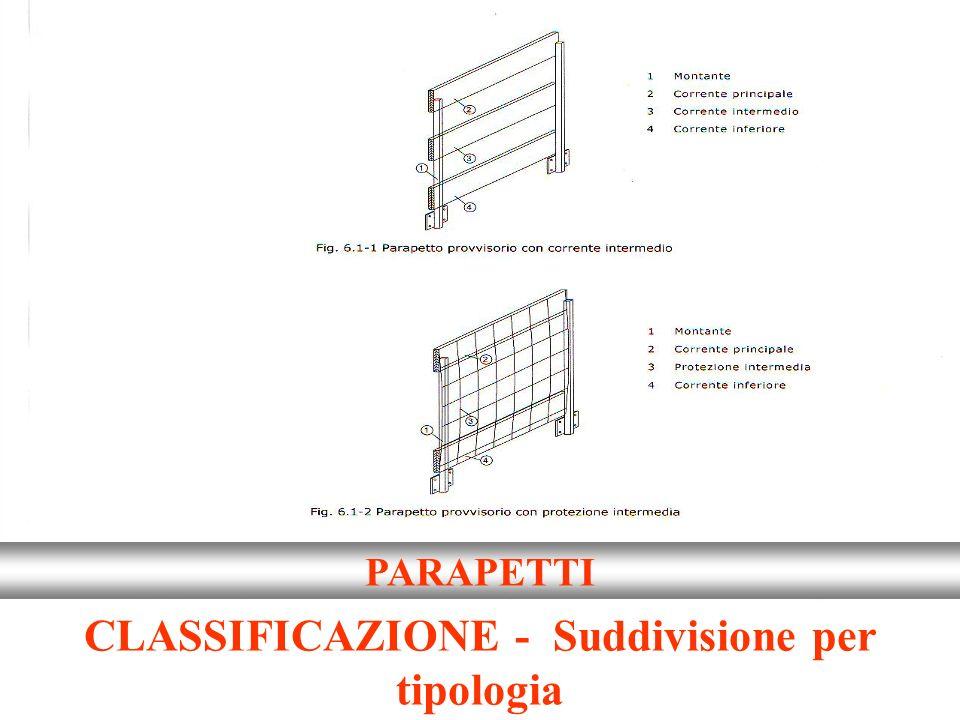 8 PARAPETTI CLASSIFICAZIONE - Suddivisione per tipologia