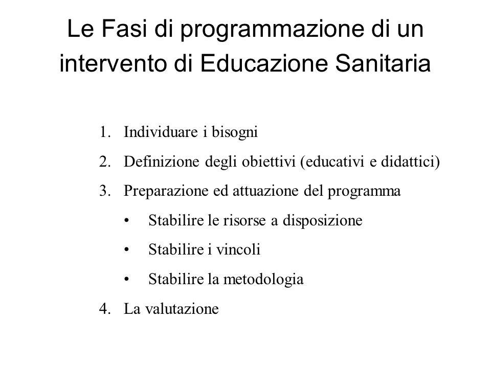 Le Fasi di programmazione di un intervento di Educazione Sanitaria 1.Individuare i bisogni 2.Definizione degli obiettivi (educativi e didattici) 3.Preparazione ed attuazione del programma Stabilire le risorse a disposizione Stabilire i vincoli Stabilire la metodologia 4.La valutazione