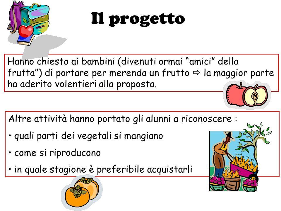 Il progetto Hanno chiesto ai bambini (divenuti ormai amici della frutta) di portare per merenda un frutto la maggior parte ha aderito volentieri alla proposta.