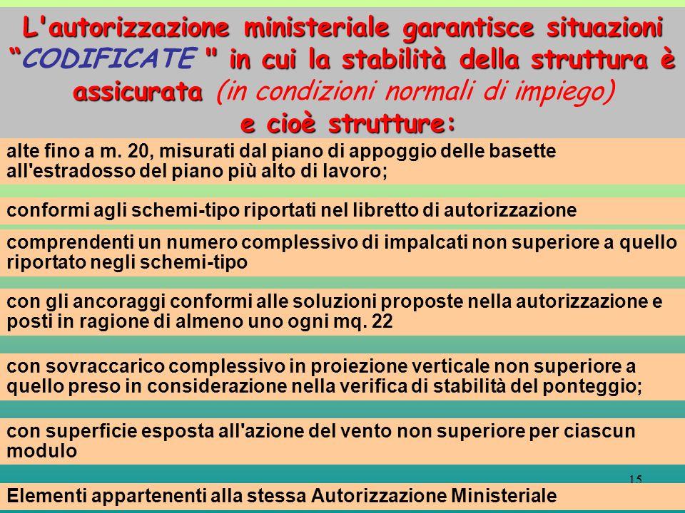 15 L'autorizzazione ministeriale garantisce situazioni