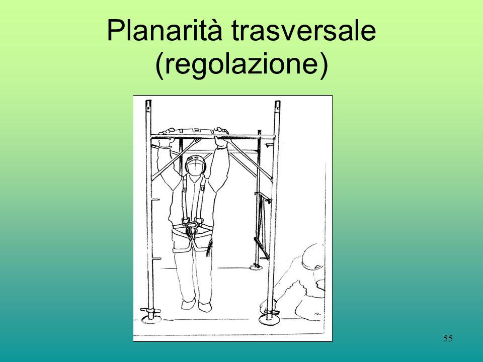 55 Planarità trasversale (regolazione)