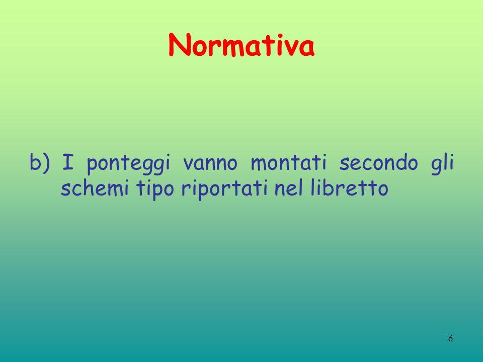 6 Normativa b) I ponteggi vanno montati secondo gli schemi tipo riportati nel libretto