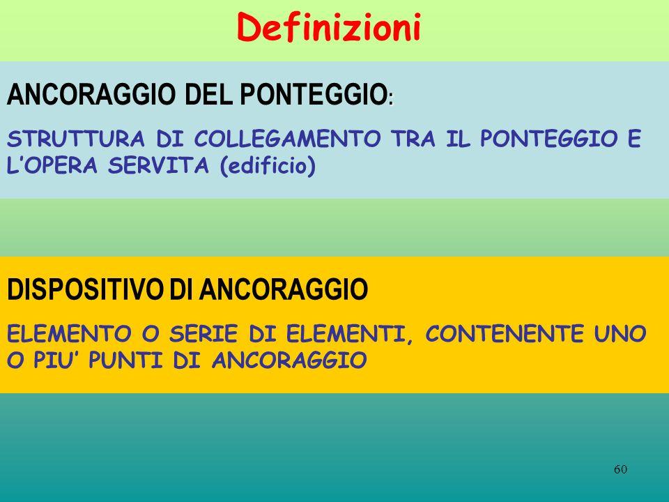 60 Definizioni : ANCORAGGIO DEL PONTEGGIO : STRUTTURA DI COLLEGAMENTO TRA IL PONTEGGIO E LOPERA SERVITA (edificio) DISPOSITIVO DI ANCORAGGIO ELEMENTO