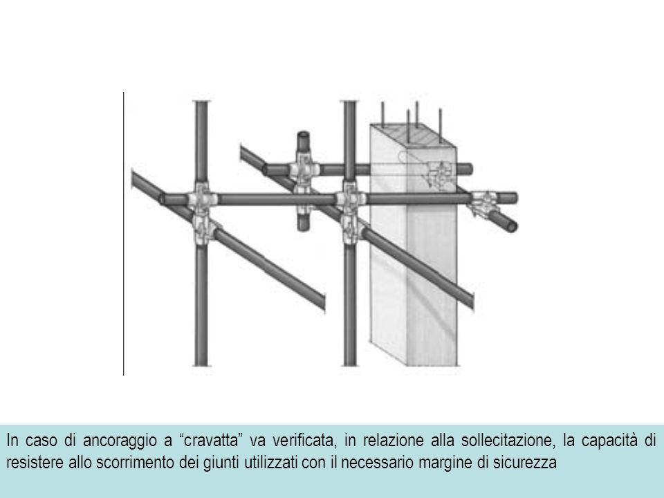 71 In caso di ancoraggio a cravatta va verificata, in relazione alla sollecitazione, la capacità di resistere allo scorrimento dei giunti utilizzati c