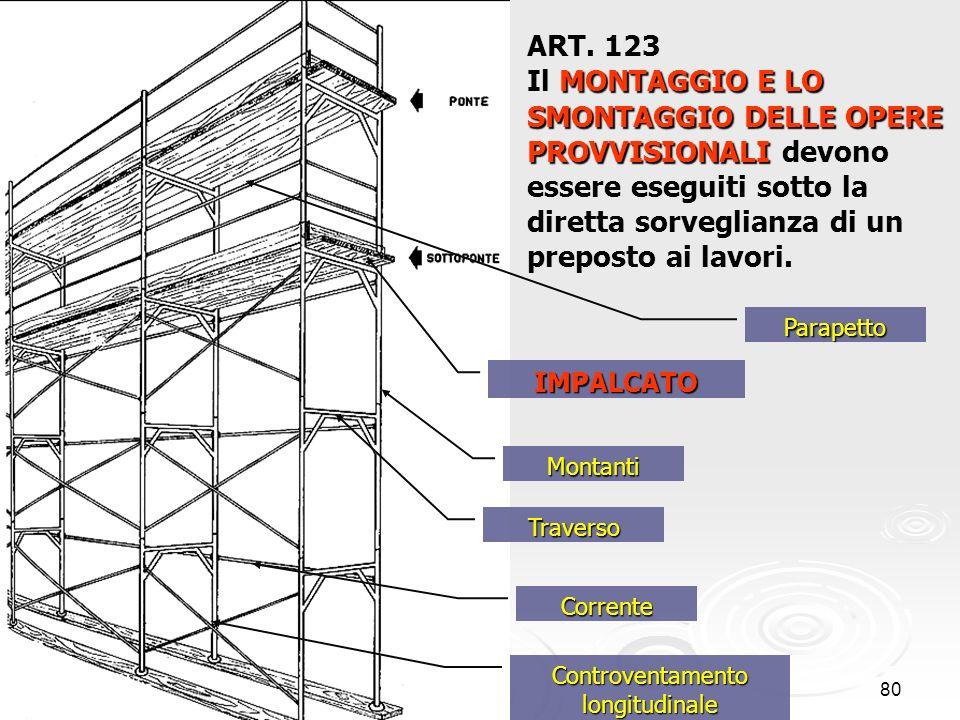 80 ART. 123 MONTAGGIO E LO SMONTAGGIO DELLE OPERE PROVVISIONALI Il MONTAGGIO E LO SMONTAGGIO DELLE OPERE PROVVISIONALI devono essere eseguiti sotto la