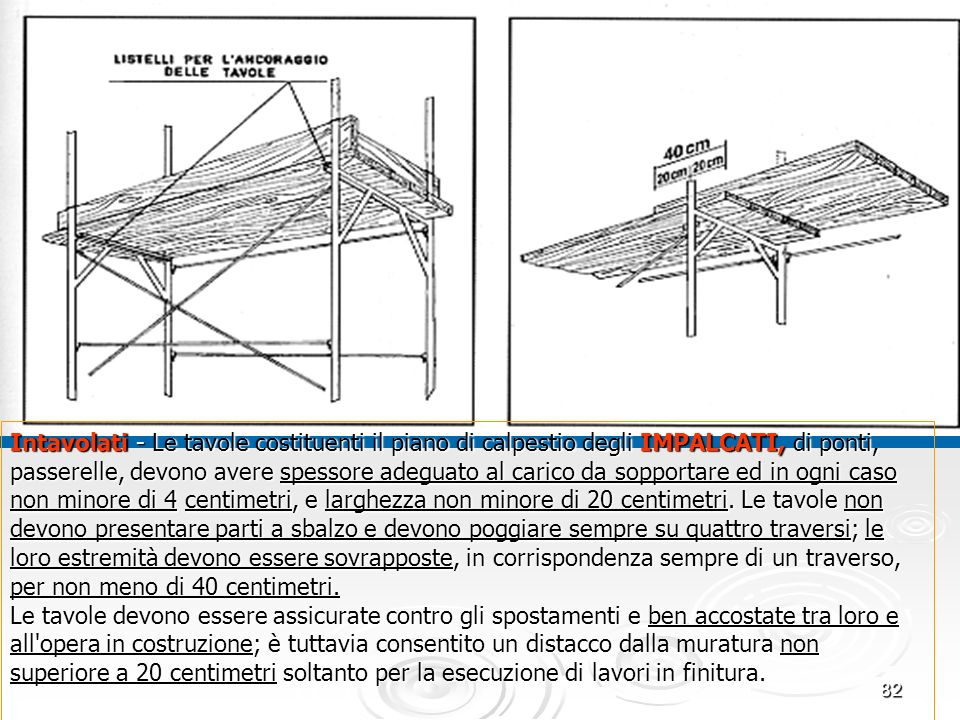 82 Intavolati - Le tavole costituenti il piano di calpestio degli IMPALCATI, di ponti, passerelle, devono avere spessore adeguato al carico da sopportare ed in ogni caso non minore di 4 centimetri, e larghezza non minore di 20 centimetri.