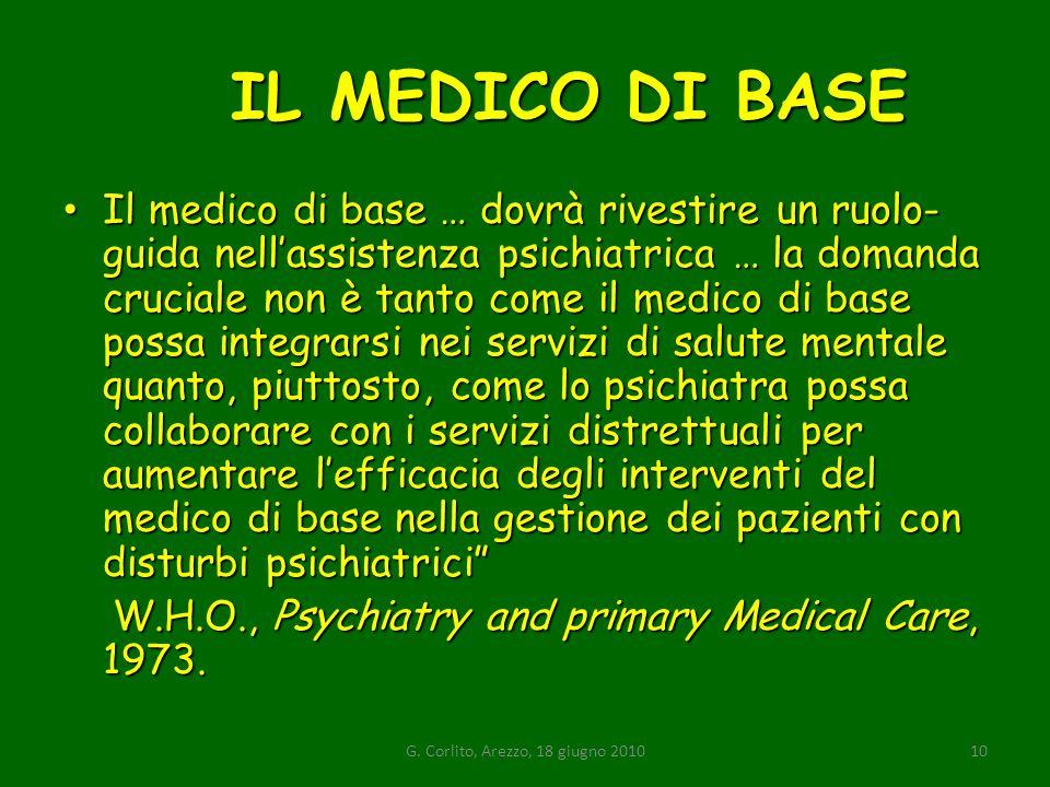 IL MEDICO DI BASE IL MEDICO DI BASE Il medico di base … dovrà rivestire un ruolo- guida nellassistenza psichiatrica … la domanda cruciale non è tanto come il medico di base possa integrarsi nei servizi di salute mentale quanto, piuttosto, come lo psichiatra possa collaborare con i servizi distrettuali per aumentare lefficacia degli interventi del medico di base nella gestione dei pazienti con disturbi psichiatrici Il medico di base … dovrà rivestire un ruolo- guida nellassistenza psichiatrica … la domanda cruciale non è tanto come il medico di base possa integrarsi nei servizi di salute mentale quanto, piuttosto, come lo psichiatra possa collaborare con i servizi distrettuali per aumentare lefficacia degli interventi del medico di base nella gestione dei pazienti con disturbi psichiatrici W.H.O., Psychiatry and primary Medical Care, 1973.