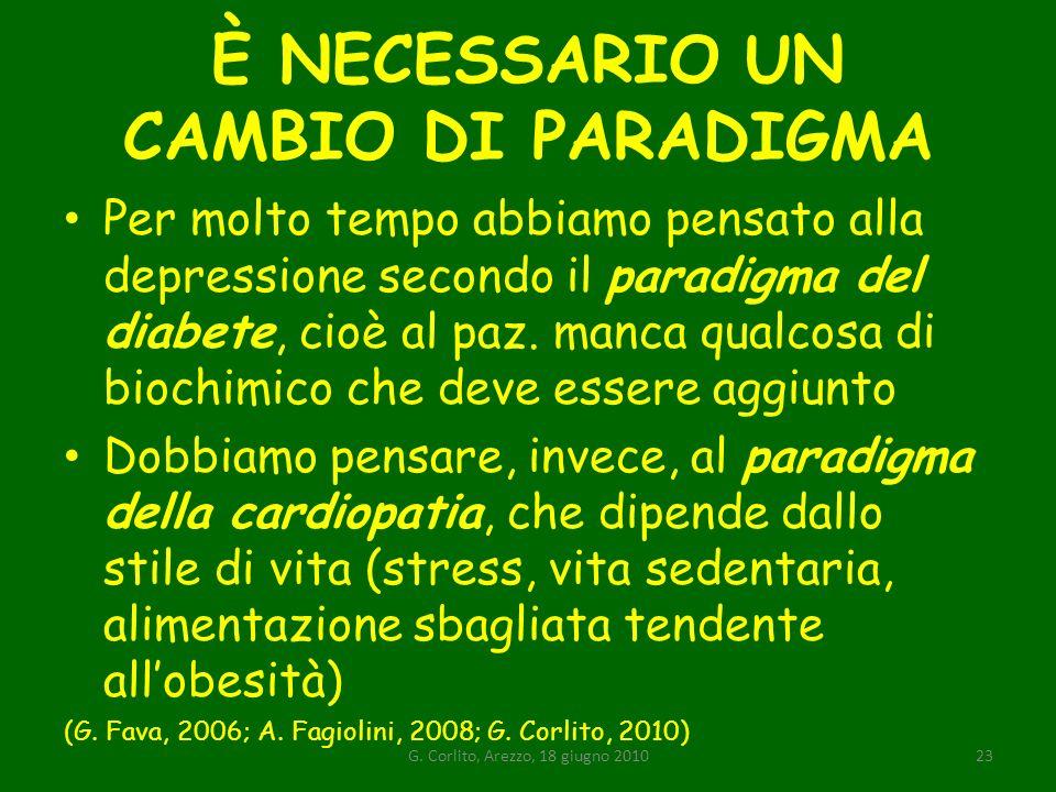 È NECESSARIO UN CAMBIO DI PARADIGMA Per molto tempo abbiamo pensato alla depressione secondo il paradigma del diabete, cioè al paz.