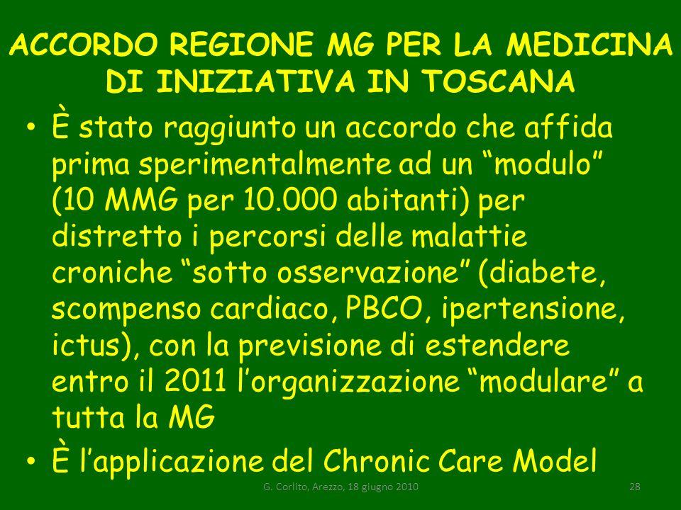 ACCORDO REGIONE MG PER LA MEDICINA DI INIZIATIVA IN TOSCANA È stato raggiunto un accordo che affida prima sperimentalmente ad un modulo (10 MMG per 10.000 abitanti) per distretto i percorsi delle malattie croniche sotto osservazione (diabete, scompenso cardiaco, PBCO, ipertensione, ictus), con la previsione di estendere entro il 2011 lorganizzazione modulare a tutta la MG È lapplicazione del Chronic Care Model G.